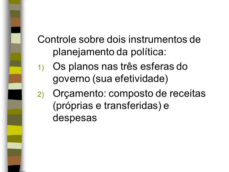 Controle sobre dois instrumentos de planejamento da política: 1) Os planos nas três esferas do governo (sua efetividade) 2) Orçamento: composto de rec