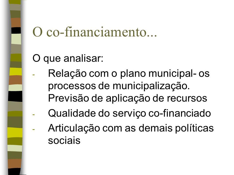 O co-financiamento... O que analisar: - Relação com o plano municipal- os processos de municipalização. Previsão de aplicação de recursos - Qualidade