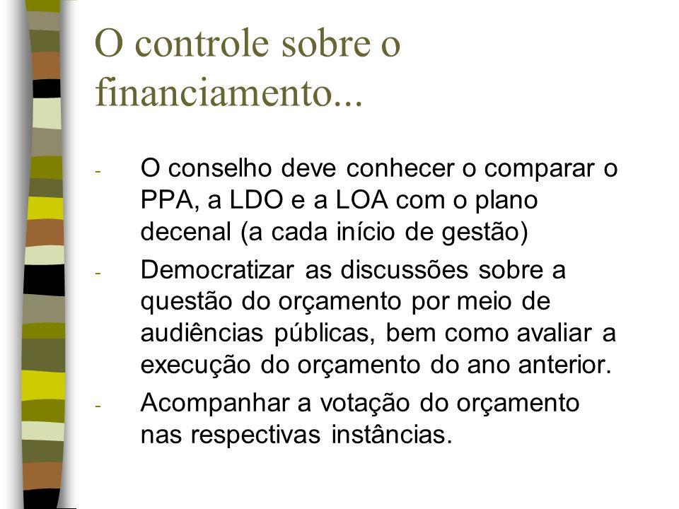 O controle sobre o financiamento... - O conselho deve conhecer o comparar o PPA, a LDO e a LOA com o plano decenal (a cada início de gestão) - Democra
