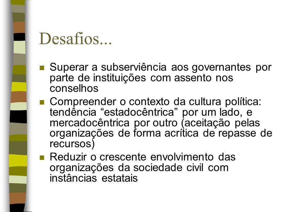 Desafios... n Superar a subserviência aos governantes por parte de instituições com assento nos conselhos n Compreender o contexto da cultura política