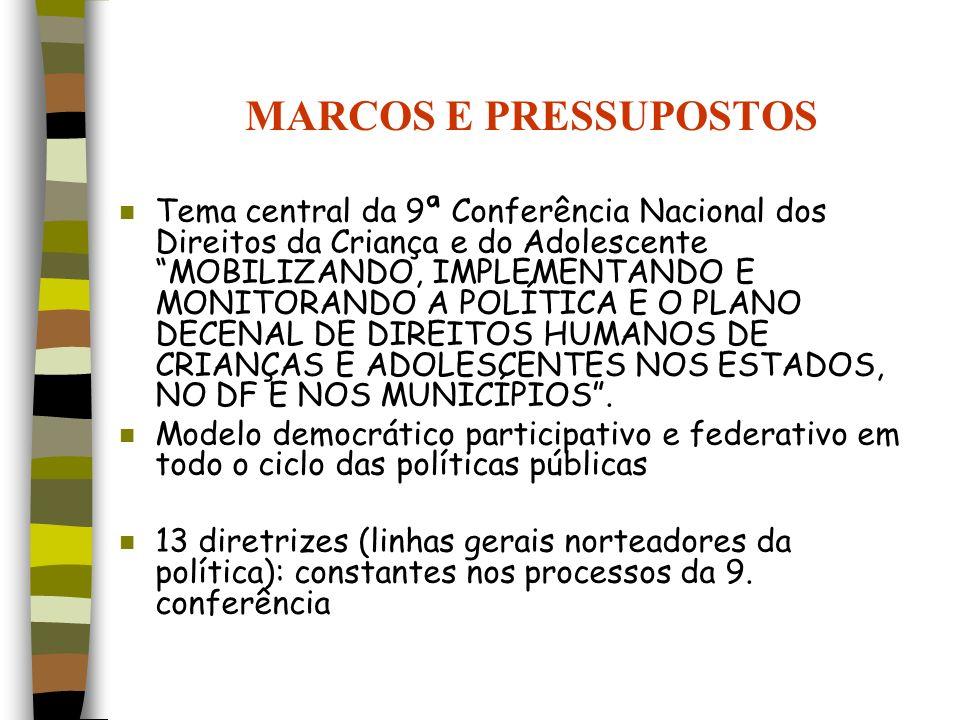 MARCOS E PRESSUPOSTOS n Tema central da 9ª Conferência Nacional dos Direitos da Criança e do Adolescente MOBILIZANDO, IMPLEMENTANDO E MONITORANDO A PO