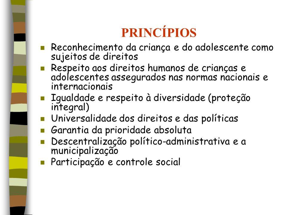 PRINCÍPIOS n Reconhecimento da criança e do adolescente como sujeitos de direitos n Respeito aos direitos humanos de crianças e adolescentes assegurad