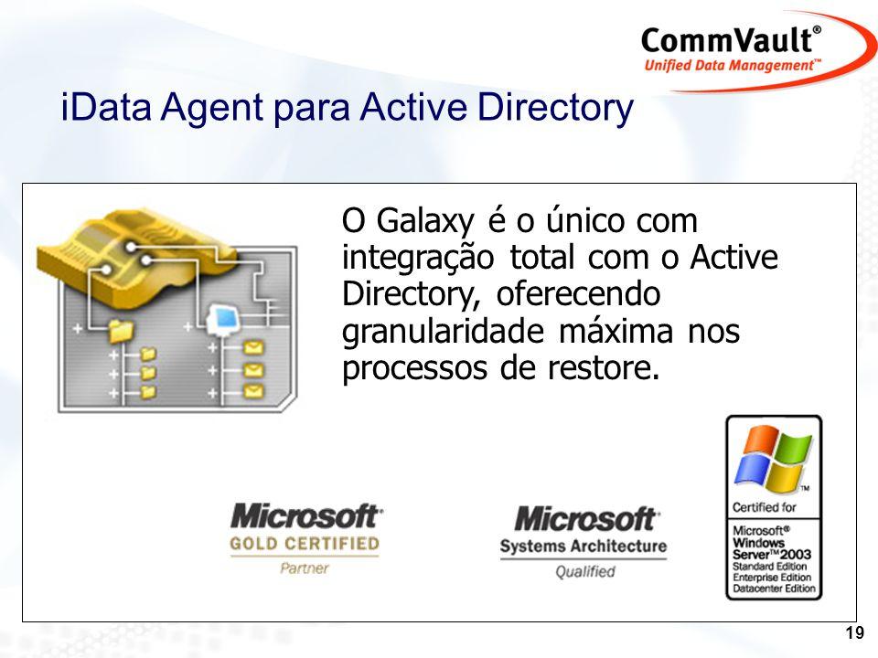 20 O Galaxy é o único com integração total SharePoint, oferecendo granularidade em Document Level restore.
