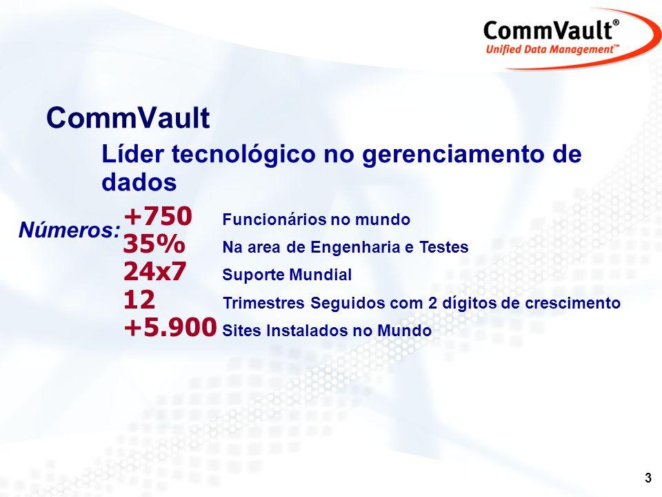 4 CommVault no Gartner 2004: CommVault se une aos lideres Beneficia-se da necessidade de produtos corporativos na hora de implementar SANs Clientes utilizam QiNetix para suportar ambientes heterogêneos com Windows, Unix, NetWare, Linux 2005: CommVault Continua Melhorando CommVault cresce no eixo Habilidade de Execução, ganha aceleração e expande seus ganhos potenciais com acordos O&M com Dell e Hitachi.