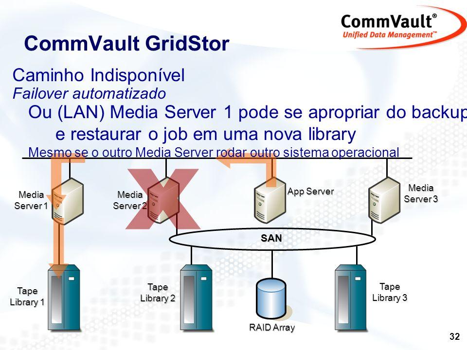 33 Media Server 1 Media Server 2 Media Server 3 App Server SAN Tape Library 1 Tape Library 2 Tape Library 3 RAID Array Gerenciamento Uma única console vai mostrar a mesma informação, não importando para onde os dados do backup foram copiados CommVault GridStor