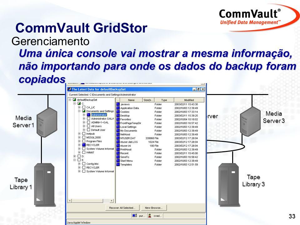 34 CommVault Datamigrator