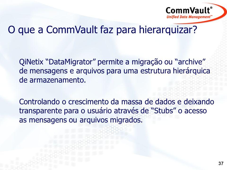 38 Transparente para o usuário: Arquivos Migrados com um icone novo (Stubs) Vantagens do CommVault Datamigrator