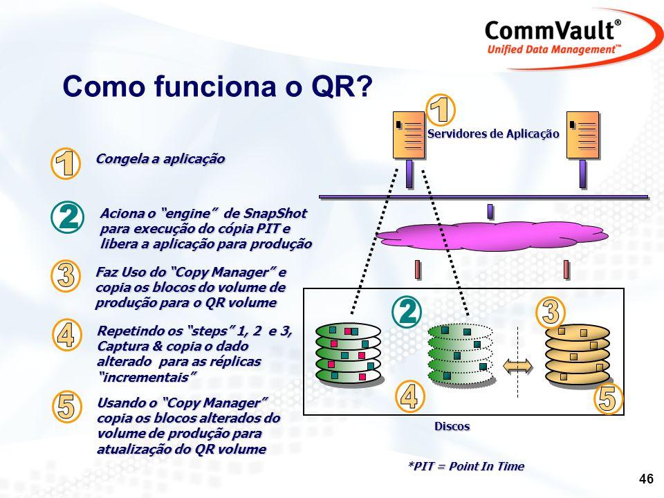 47 QiNetix Quick Recovery Política de snap agendável VSS, EMC, HP, HDS, CVS Suporta cópias por SAN e LAN LAN-free, LAN, WAN para QR remoto App Smart for Windows F/S, Exchange, SQL, Oracle, Unix Suporte SnapVault e OSSV a NetApp Replicação por volume Nível de bloco / Incremental Recuperação local para disponibilidade de aplicação O Volume de Recuperação é uma cópia nativa pronta para uso Solução de disponibilidade de dados para aplicações de missão crítica Application volume Application Server QR Volumes Quick Recovery de Aplicação ou Volume (desmonta / monta o QRV) Copyback Mútiplos Pontos de Consistência