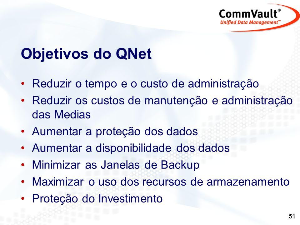 52 Relatórios QNet Standard Relatórios de atividades do CommCell Relatório dos Backup realizados Relatório com as falhas ocorridas Relatório dos recursos de armazenamento Media Agents Libraries Drives