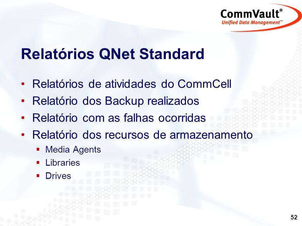 53 QNet Standard: Atividade do CommCell
