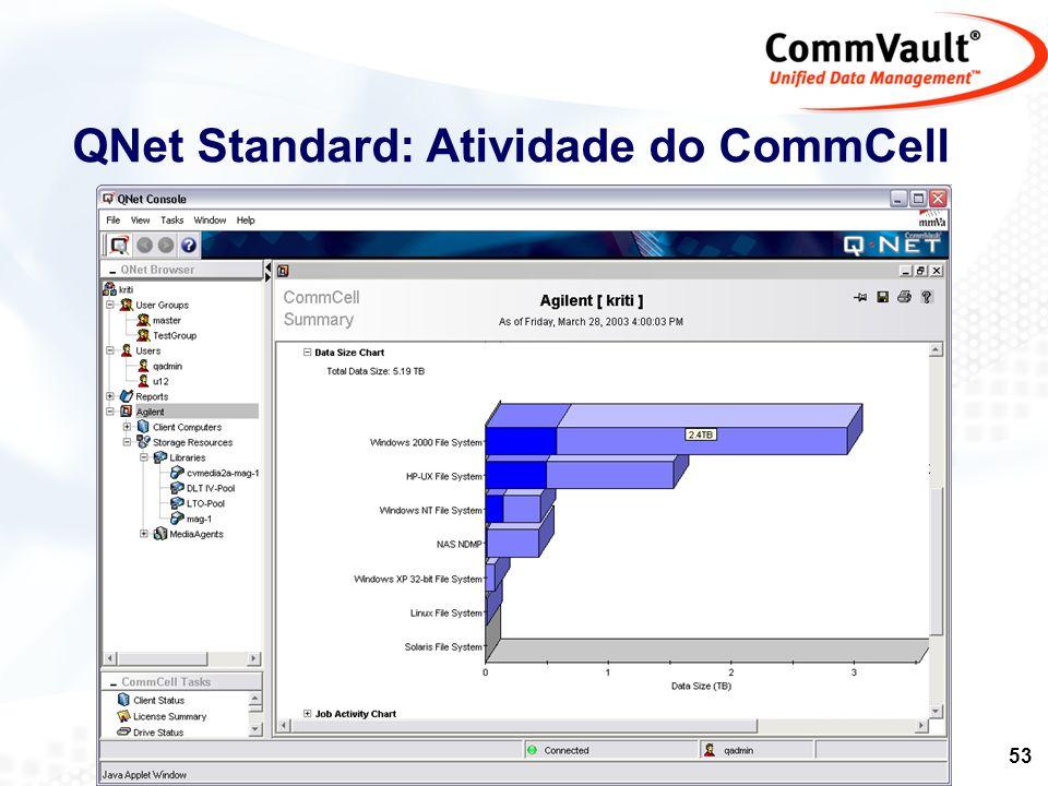 54 QNet Enterprise Informações consolidadas de diversos dispositivos Relatório com a localização dos dados Identifica marca, modelo, firmware, etc.