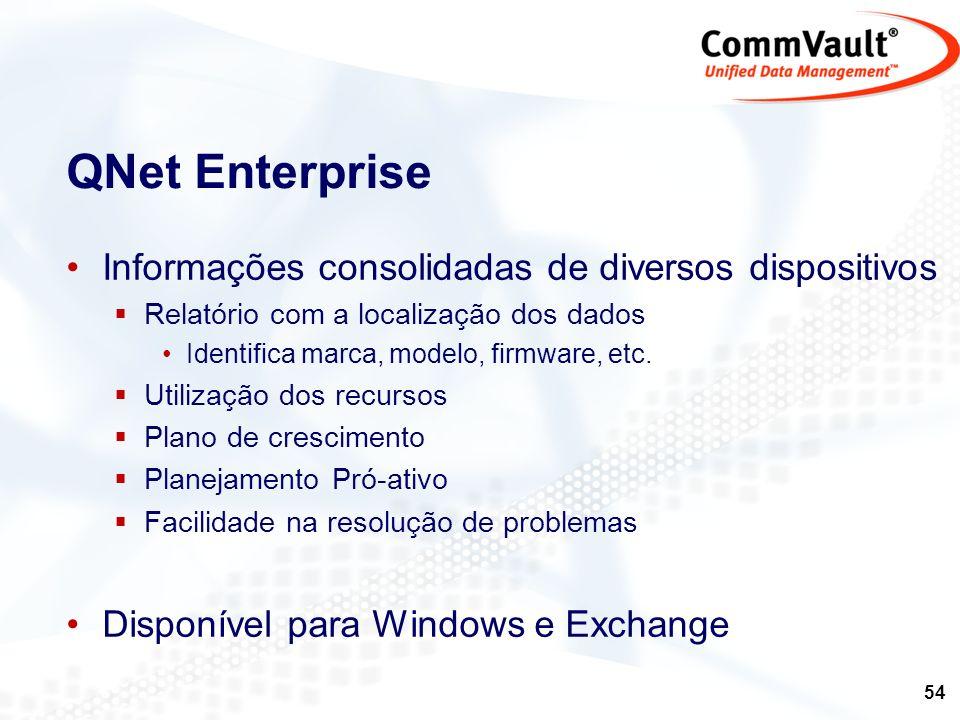 55 QNet Enterprise: Crescimento dos Dados