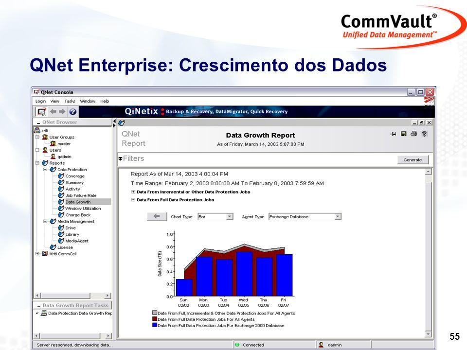 56 Continuous Data Replicator (CDR) CommVault