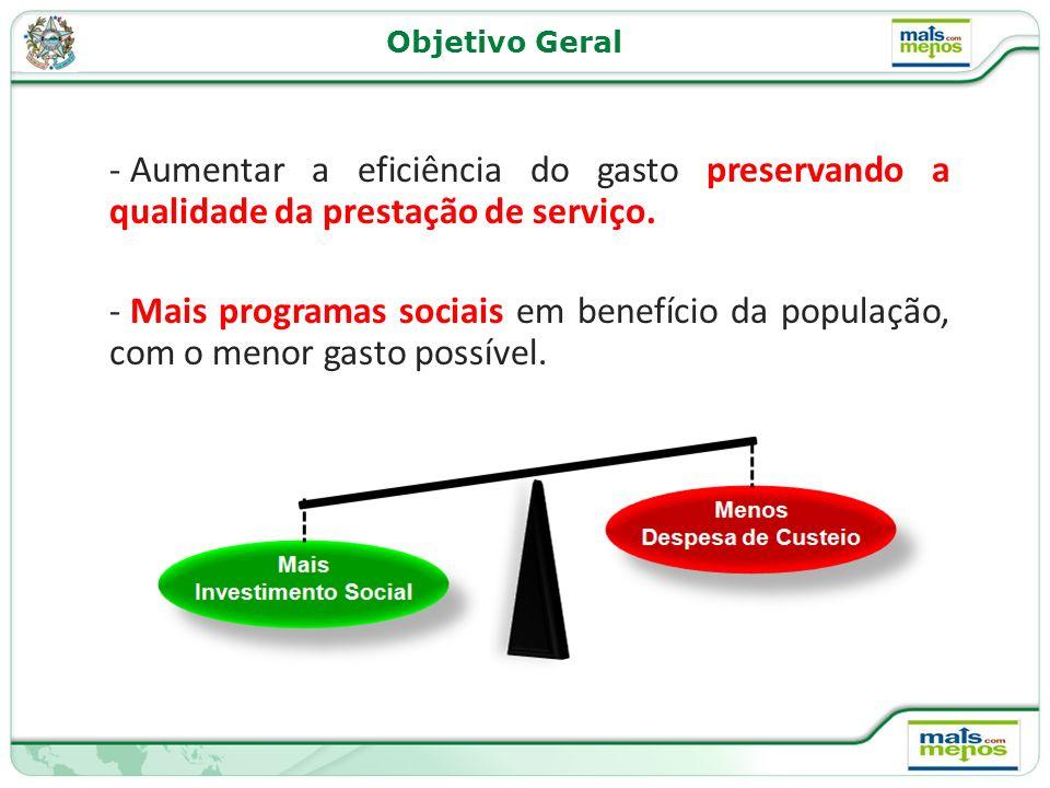 Objetivo Geral - Aumentar a eficiência do gasto preservando a qualidade da prestação de serviço.