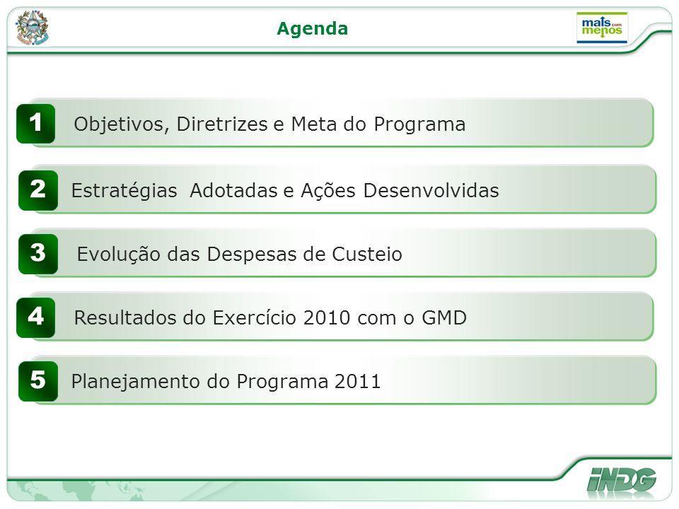 Agenda 2 Estratégias Adotadas e Ações Desenvolvidas 3 Evolução das Despesas de Custeio 1 Objetivos, Diretrizes e Meta do Programa 5 Planejamento do Programa 2011 4 Resultados do Exercício 2010 com o GMD