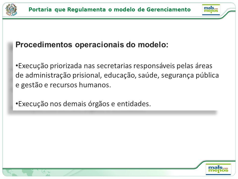 Procedimentos operacionais do modelo: Execução priorizada nas secretarias responsáveis pelas áreas de administração prisional, educação, saúde, segurança pública e gestão e recursos humanos.