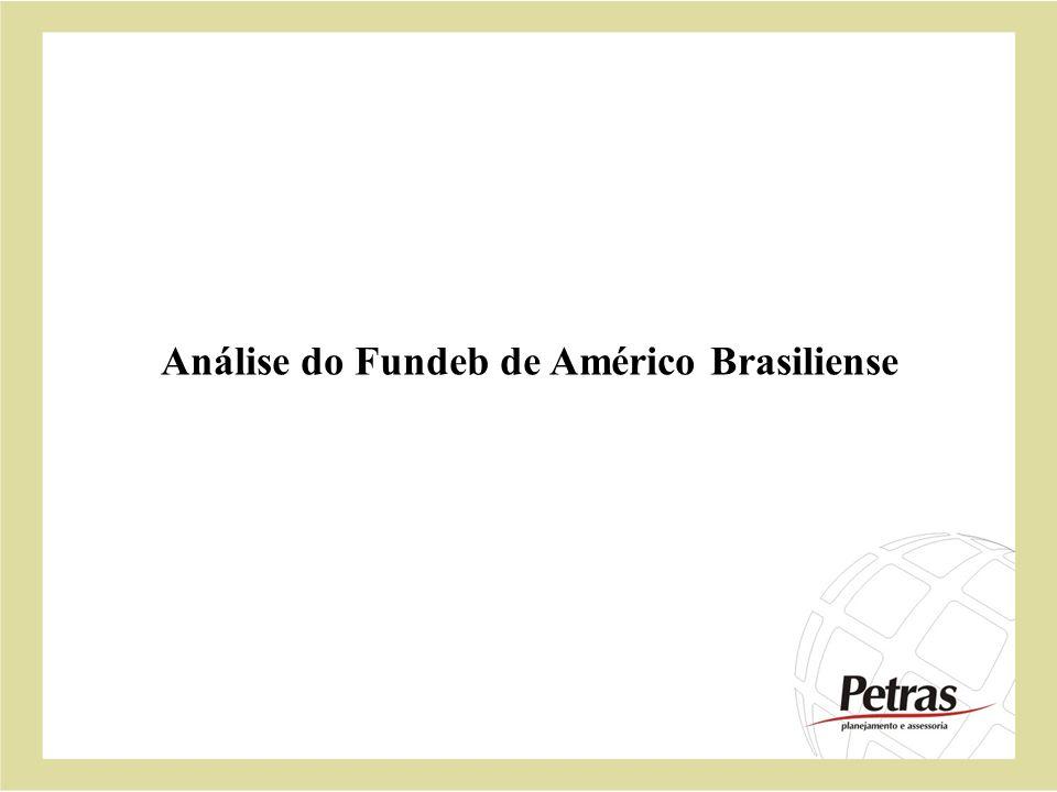 Análise do Fundeb de Américo Brasiliense