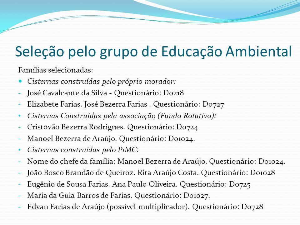Seleção pelo grupo de Educação Ambiental Famílias selecionadas: Cisternas construídas pelo próprio morador: - José Cavalcante da Silva - Questionário: