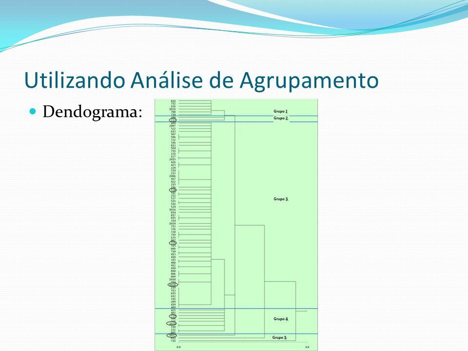Seleção das Cisternas que serão monitoradas Há dois métodos de seleção; As cisternas ainda não foram definidas.