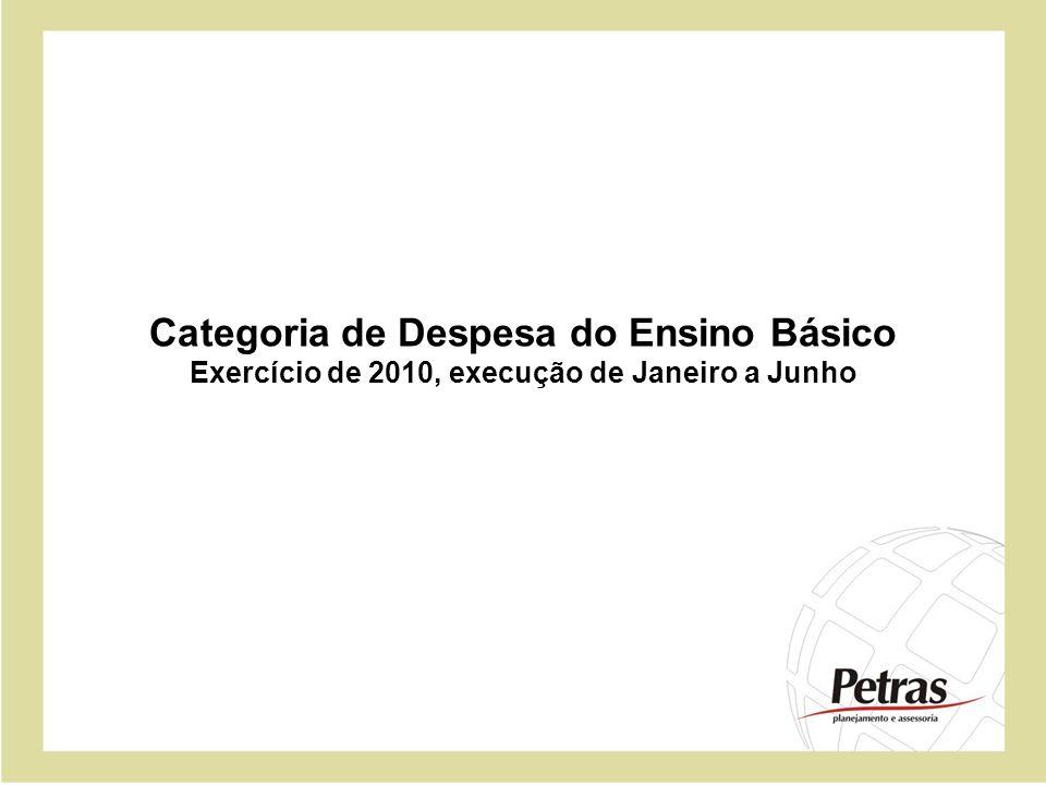 Categoria de Despesa do Ensino Básico Exercício de 2010, execução de Janeiro a Junho