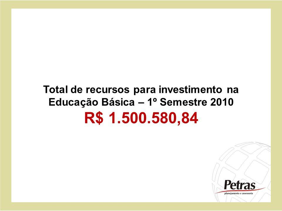 Total de recursos para investimento na Educação Básica – 1º Semestre 2010 R$ 1.500.580,84