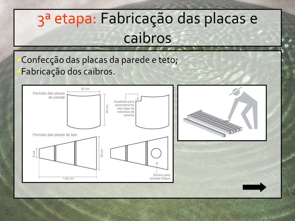 3ª etapa: Fabricação das placas e caibros Confecção das placas da parede e teto; Fabricação dos caibros.