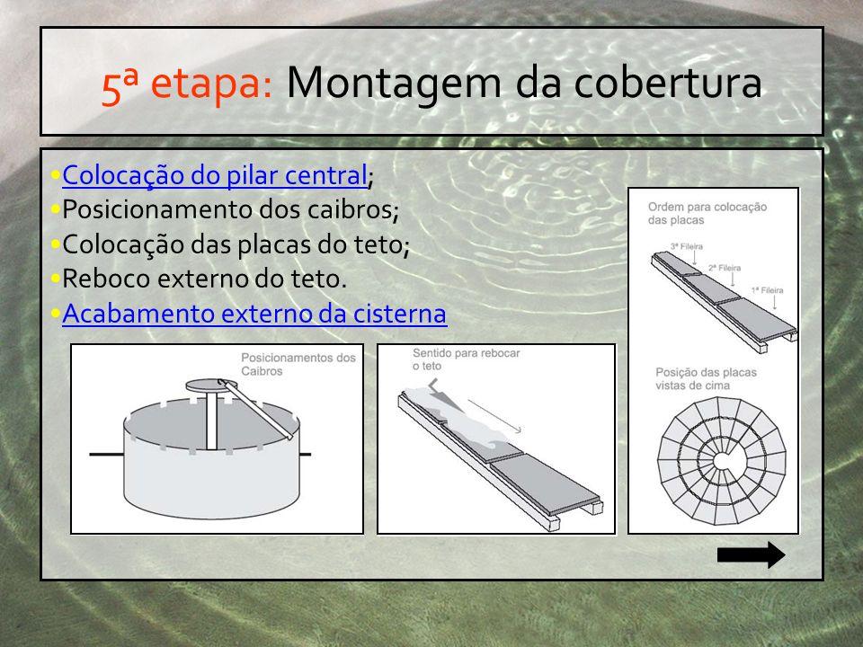 5ª etapa: Montagem da cobertura Colocação do pilar central;Colocação do pilar central Posicionamento dos caibros; Colocação das placas do teto; Reboco