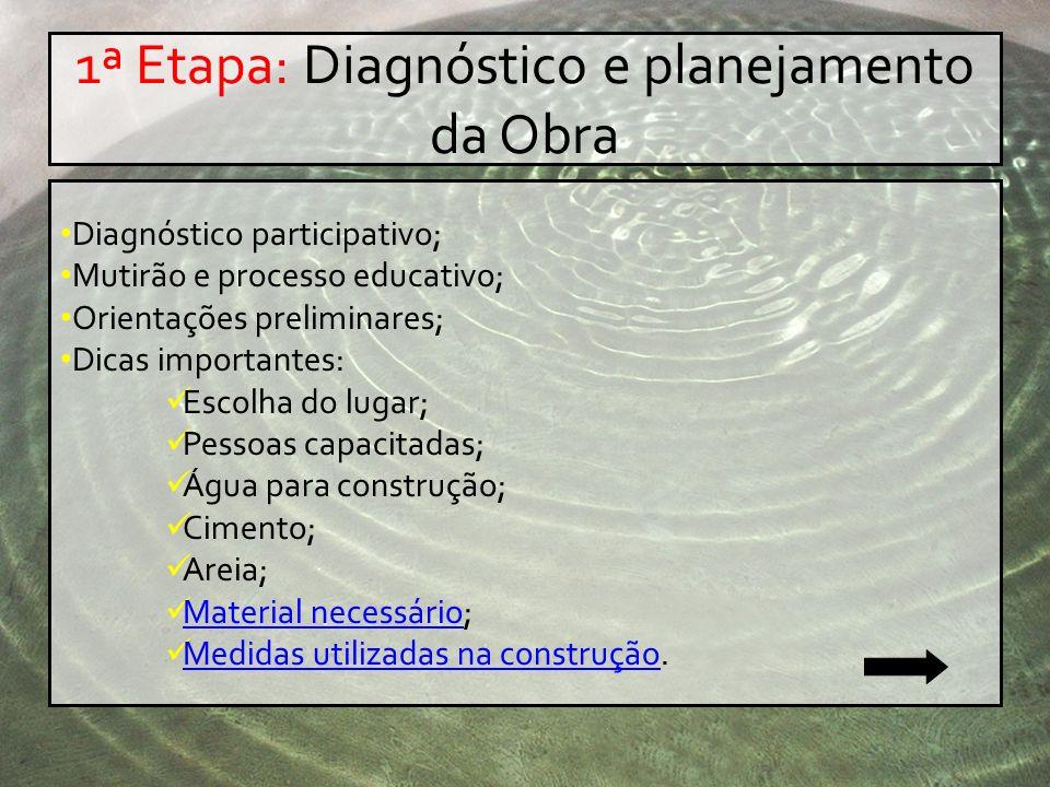 1ª Etapa: Diagnóstico e planejamento da Obra Diagnóstico participativo; Mutirão e processo educativo; Orientações preliminares; Dicas importantes: Esc