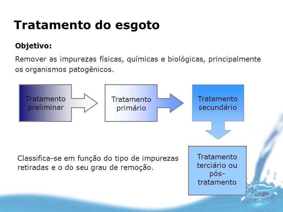 Tratamento do esgoto Tratamento preliminar Tratamento primário Tratamento terciário ou pós- tratamento Tratamento secundário Objetivo: Remover as impu