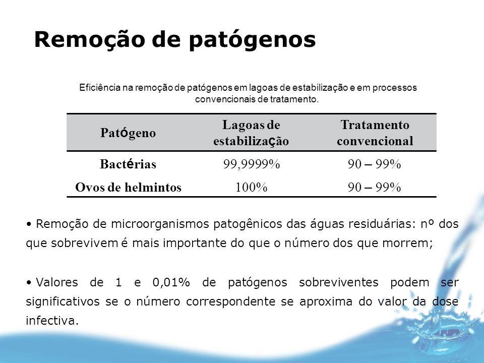 Remoção de patógenos Pat ó geno Lagoas de estabiliza ç ão Tratamento convencional Bact é rias 99,9999% 90 – 99% Ovos de helmintos100% 90 – 99% Eficiên