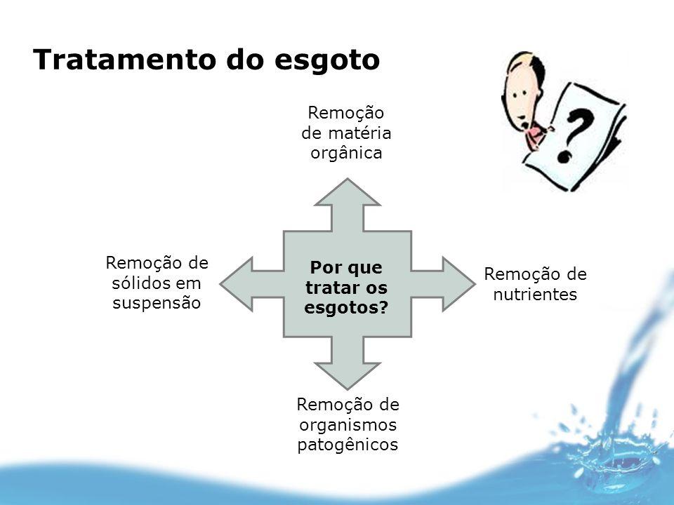 Tratamento do esgoto Remoção de matéria orgânica Remoção de sólidos em suspensão Remoção de organismos patogênicos Remoção de nutrientes Por que trata