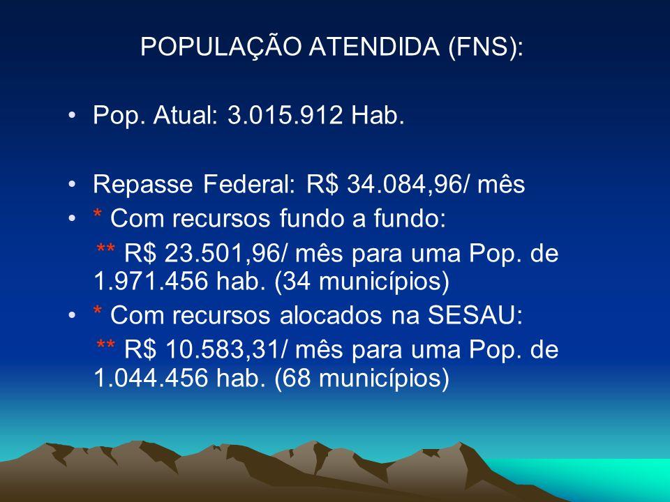 POPULAÇÃO ATENDIDA (FNS): Pop. Atual: 3.015.912 Hab. Repasse Federal: R$ 34.084,96/ mês * Com recursos fundo a fundo: ** R$ 23.501,96/ mês para uma Po