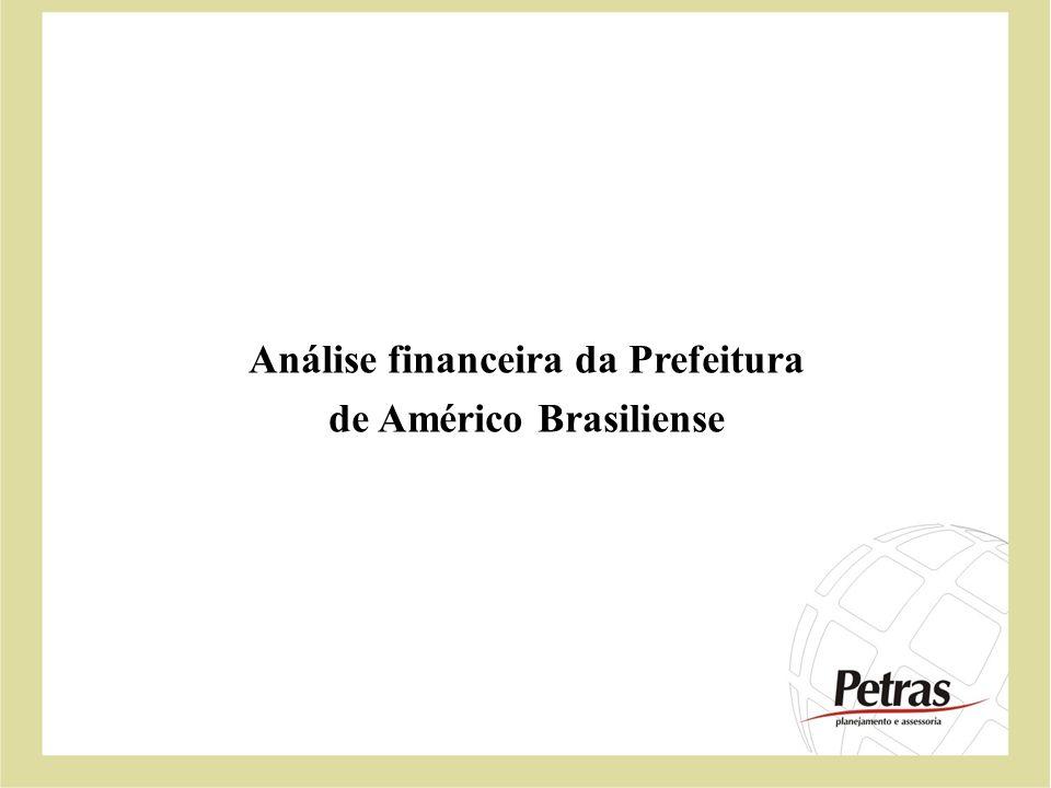 Análise financeira da Prefeitura de Américo Brasiliense