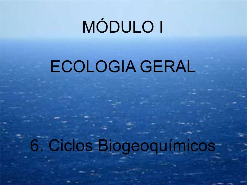 DEFINIÇÃO Trata-se de movimentos cíclicos que envolvem elementos químicos presentes no meio biológico e o ambiente geológico; Elementos que são necessários ao desenvolvimento dos tecidos vivos; BIO Porque os organismos vivos interagem no processo de síntese orgânica e decomposição dos elementos Porque o meio terrestre é a fonte principal dos elementos Porque são ciclos de elementos químicos Ciclos Biogeoquímicos DEFINIÇÃO Trata-se de movimentos cíclicos que envolvem elementos químicos presentes no meio biológico e o ambiente geológico; Elementos que são necessários ao desenvolvimento dos tecidos vivos; GEOQUÍMICOS