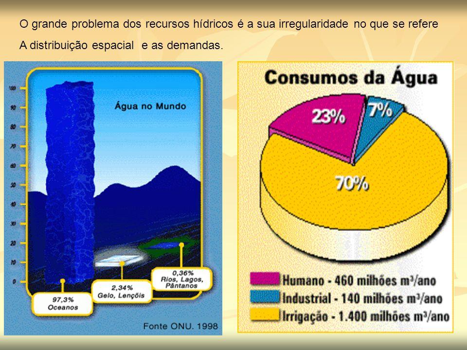 O grande problema dos recursos hídricos é a sua irregularidade no que se refere A distribuição espacial e as demandas.