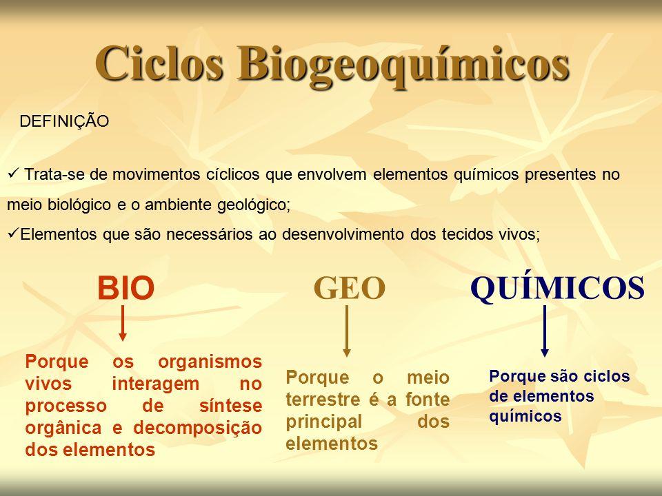 DEFINIÇÃO Trata-se de movimentos cíclicos que envolvem elementos químicos presentes no meio biológico e o ambiente geológico; Elementos que são necess