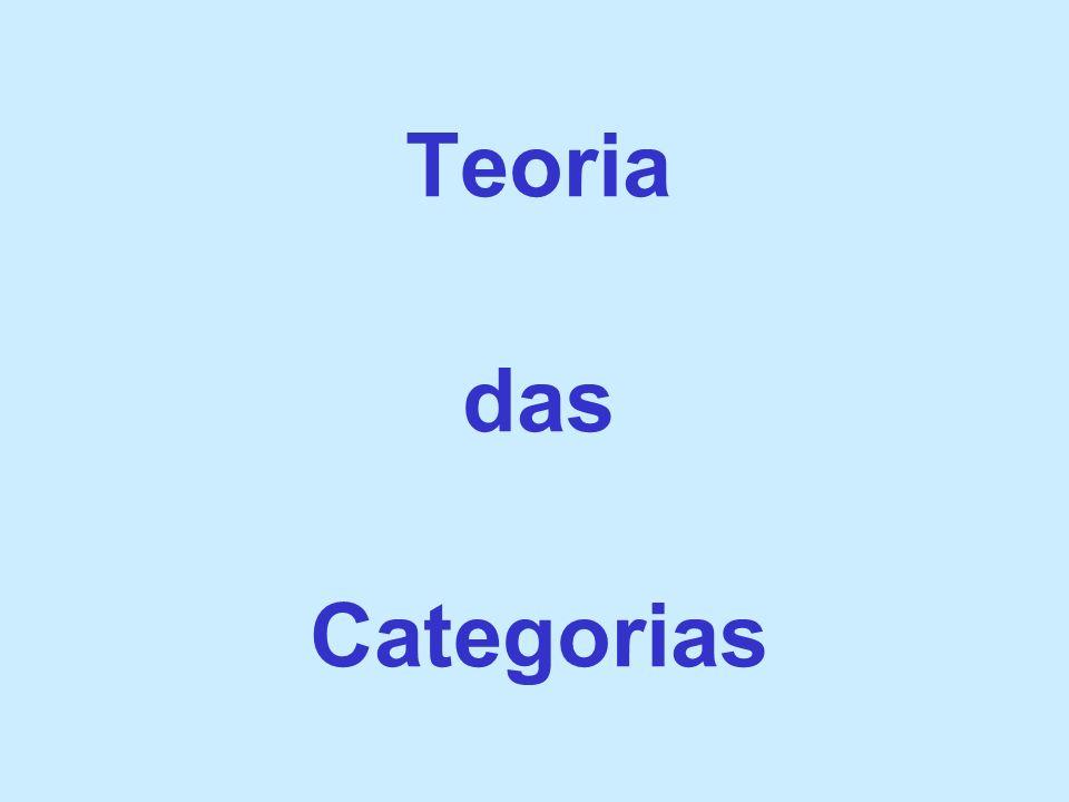 Lista completa: Categoria Procedimento: pergunta – resposta Aplicação a outras Categorias