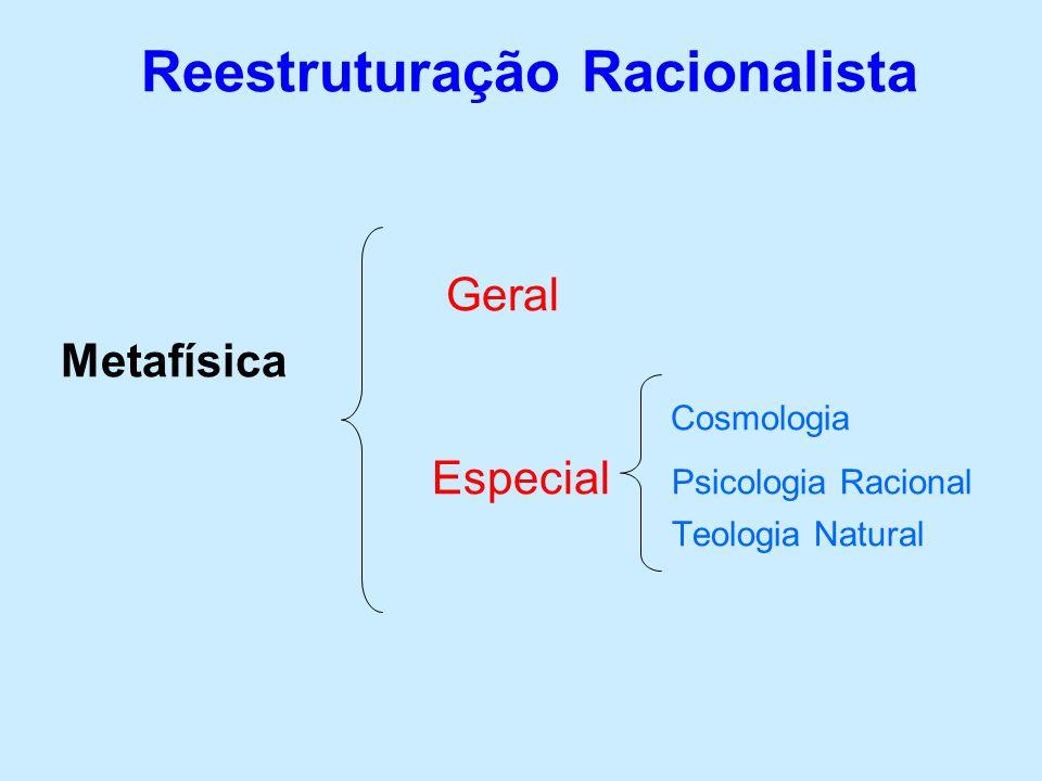 Muitos livros introdutórios sobre Metafísica concordam com o esboço racionalista da disciplina.