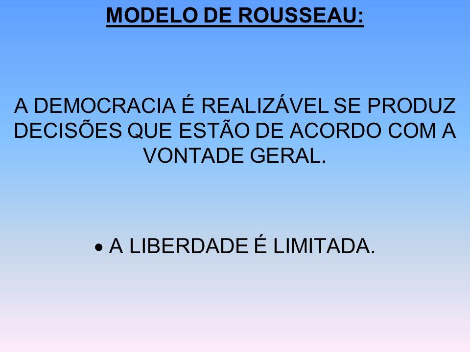 MODELO DE ROUSSEAU: A DEMOCRACIA É REALIZÁVEL SE PRODUZ DECISÕES QUE ESTÃO DE ACORDO COM A VONTADE GERAL. A LIBERDADE É LIMITADA.