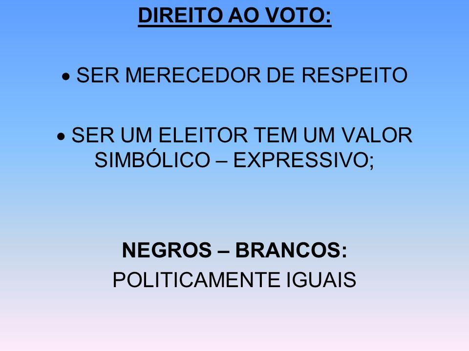DIREITO AO VOTO: SER MERECEDOR DE RESPEITO SER UM ELEITOR TEM UM VALOR SIMBÓLICO – EXPRESSIVO; NEGROS – BRANCOS: POLITICAMENTE IGUAIS