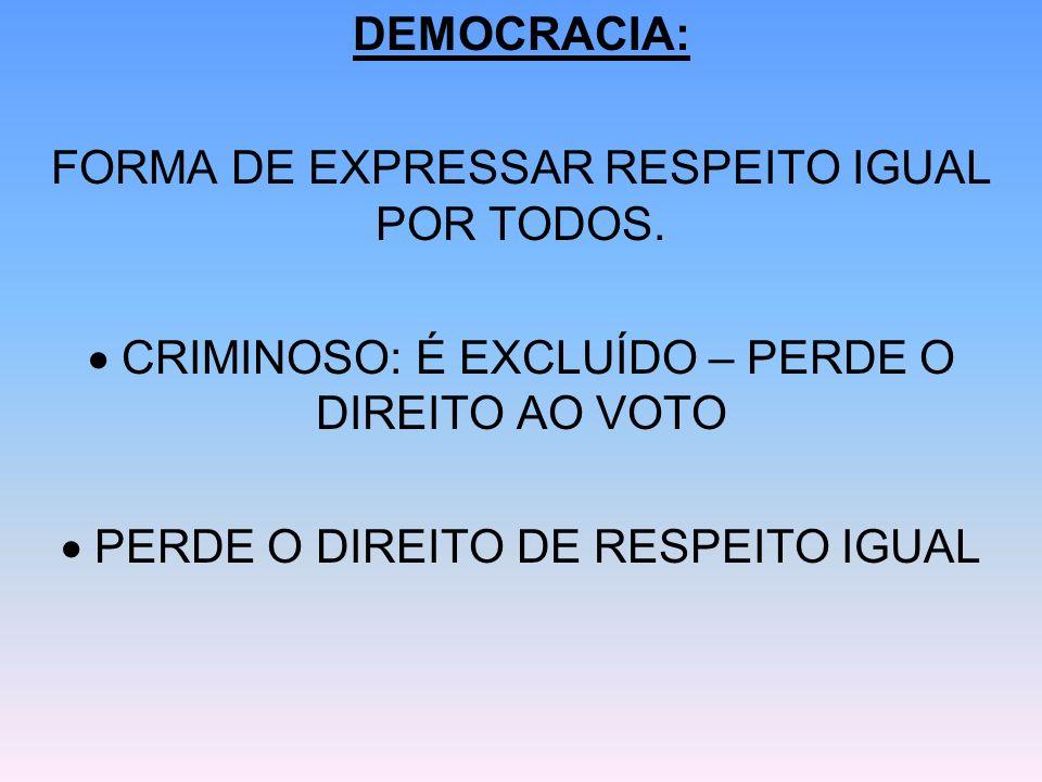 DEMOCRACIA: FORMA DE EXPRESSAR RESPEITO IGUAL POR TODOS. CRIMINOSO: É EXCLUÍDO – PERDE O DIREITO AO VOTO PERDE O DIREITO DE RESPEITO IGUAL