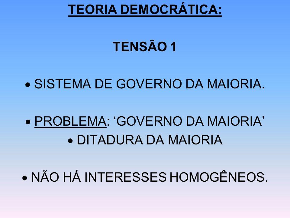 TEORIA DEMOCRÁTICA: TENSÃO 1 SISTEMA DE GOVERNO DA MAIORIA. PROBLEMA: GOVERNO DA MAIORIA DITADURA DA MAIORIA NÃO HÁ INTERESSES HOMOGÊNEOS.