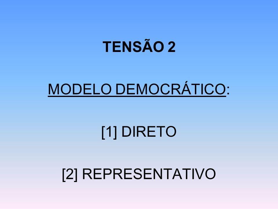 TENSÃO 2 MODELO DEMOCRÁTICO: [1] DIRETO [2] REPRESENTATIVO