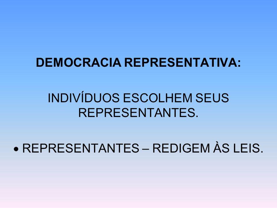 DEMOCRACIA REPRESENTATIVA: INDIVÍDUOS ESCOLHEM SEUS REPRESENTANTES. REPRESENTANTES – REDIGEM ÀS LEIS.