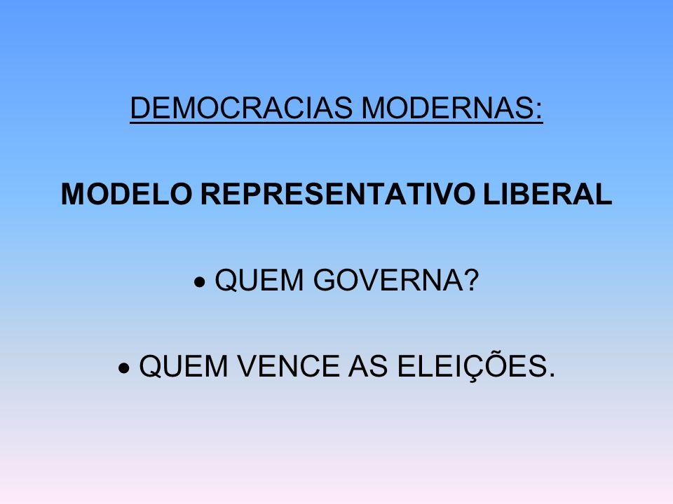 DEMOCRACIAS MODERNAS: MODELO REPRESENTATIVO LIBERAL QUEM GOVERNA? QUEM VENCE AS ELEIÇÕES.