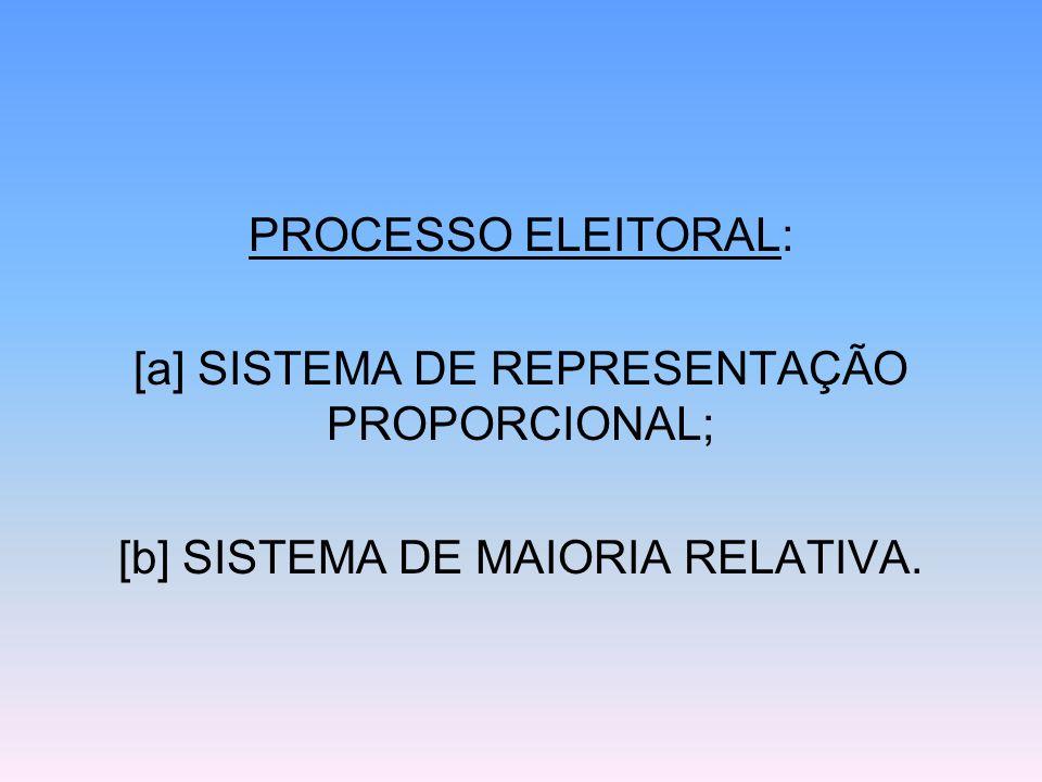 PROCESSO ELEITORAL: [a] SISTEMA DE REPRESENTAÇÃO PROPORCIONAL; [b] SISTEMA DE MAIORIA RELATIVA.