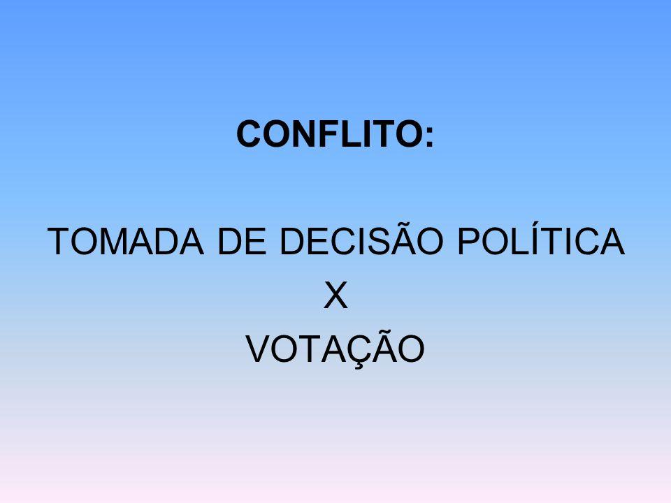 CONFLITO: TOMADA DE DECISÃO POLÍTICA X VOTAÇÃO