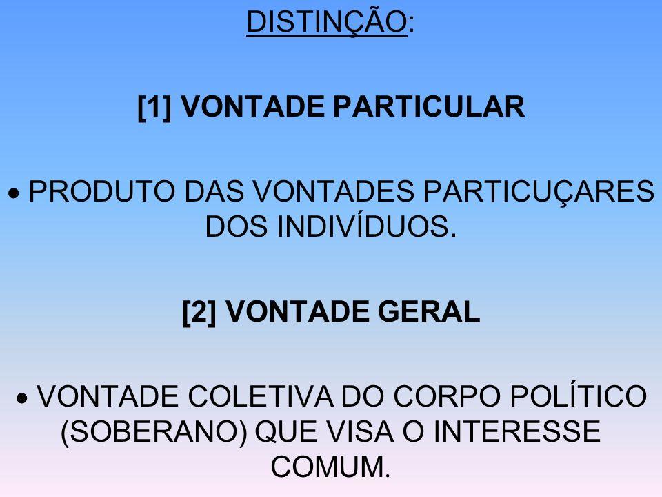 DISTINÇÃO: [1] VONTADE PARTICULAR PRODUTO DAS VONTADES PARTICUÇARES DOS INDIVÍDUOS. [2] VONTADE GERAL VONTADE COLETIVA DO CORPO POLÍTICO (SOBERANO) QU