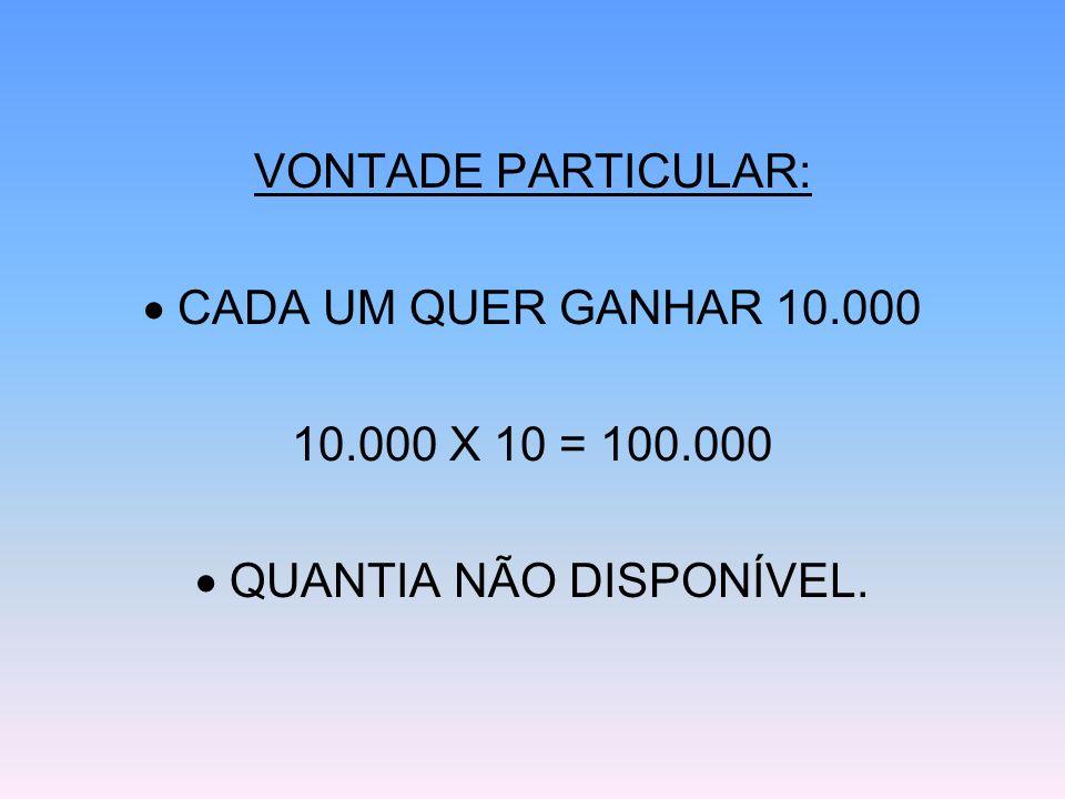 VONTADE PARTICULAR: CADA UM QUER GANHAR 10.000 10.000 X 10 = 100.000 QUANTIA NÃO DISPONÍVEL.