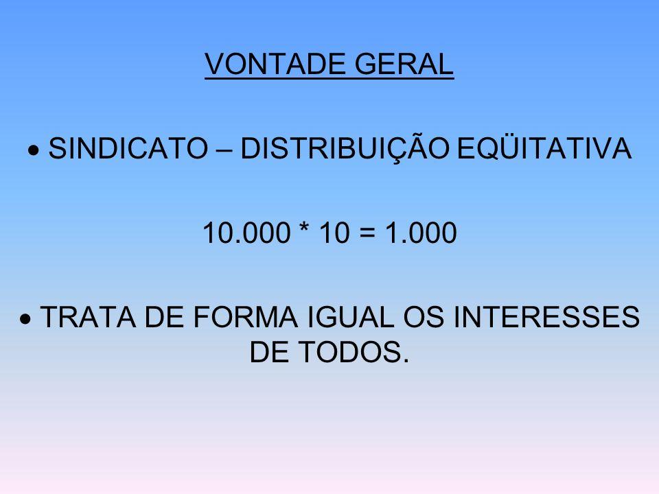 VONTADE GERAL SINDICATO – DISTRIBUIÇÃO EQÜITATIVA 10.000 * 10 = 1.000 TRATA DE FORMA IGUAL OS INTERESSES DE TODOS.